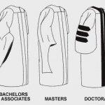 Master și job – cum reziști?